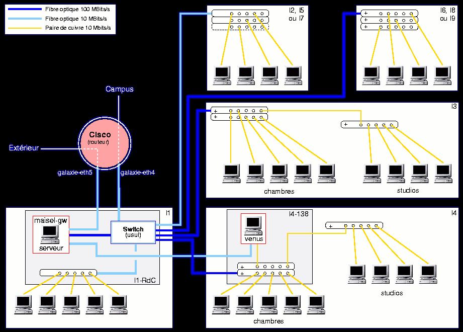 brasser installer php mysql
